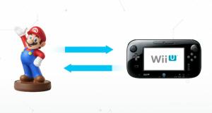 Amiibo Wii U GamePad