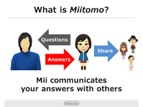 What is Miitomo